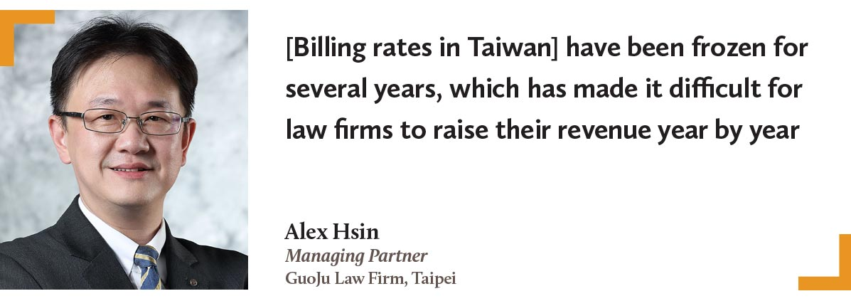 Alex-Hsin-Managing-Partner-GuoJu-Law-Firm,-Taipei