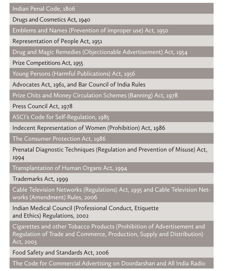 Other laws that govern advertising: