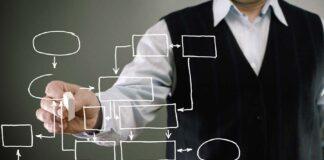 资产重组与配套融资规定