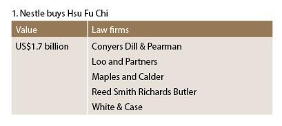M&A Nestle buys Hsu Fu Chi