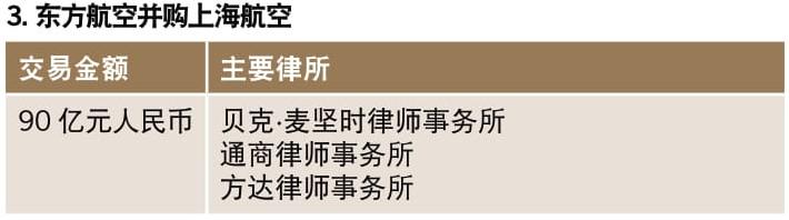 东方航空并购上海航空