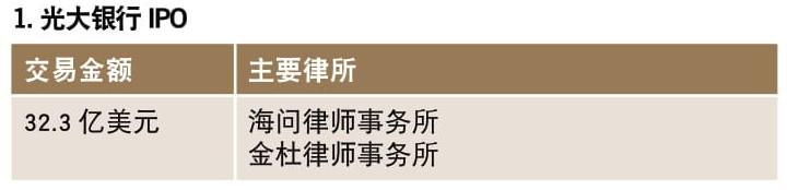 光大银行IPO