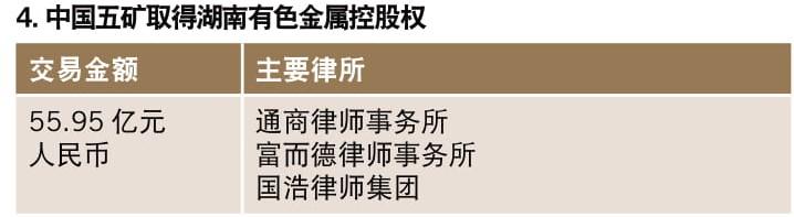 中国五矿取得湖南有色金属控股权