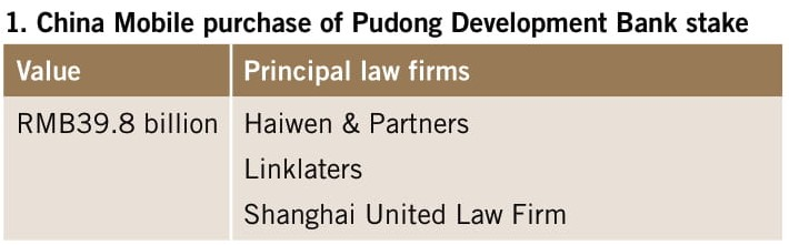 China Mobile purchase of Pudong Development Bank stake