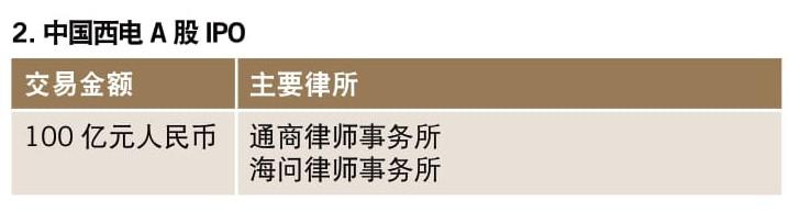 中国西电A股IPO