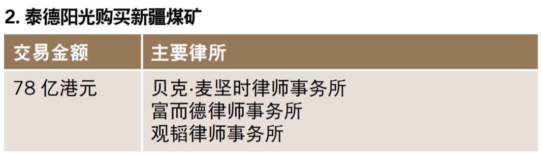 泰德阳光购买新疆煤矿