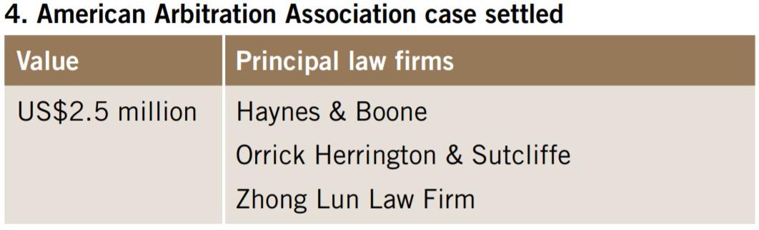 American Arbitration Association case settled