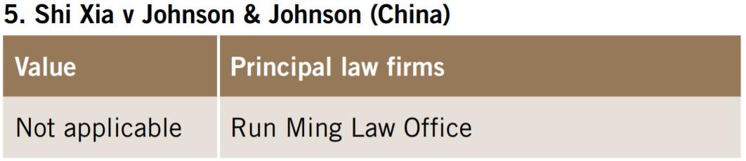 Shi Xia v Johnson & Johnson (China)