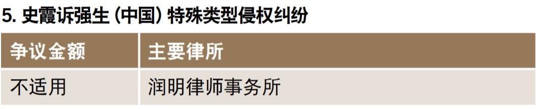 史霞诉强生(中国)特殊类型侵权纠纷