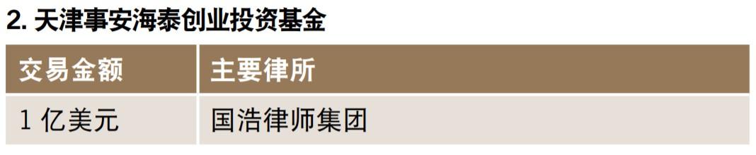 天津事安海泰创业投资基金