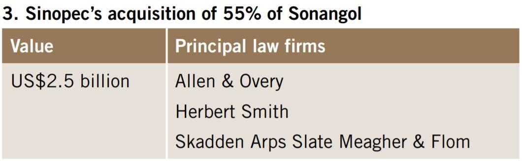 Sinopec's acquisition of 55% of Sonangol
