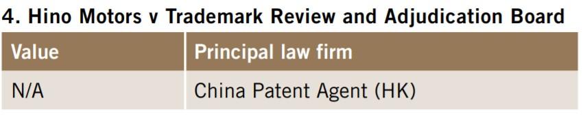 Hino Motors v Trademark Review and Adjudication Board