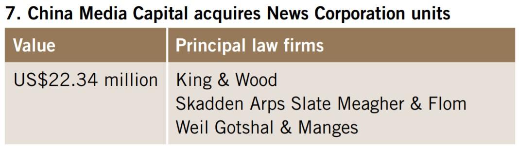 China Media Capital acquires News Corporation units