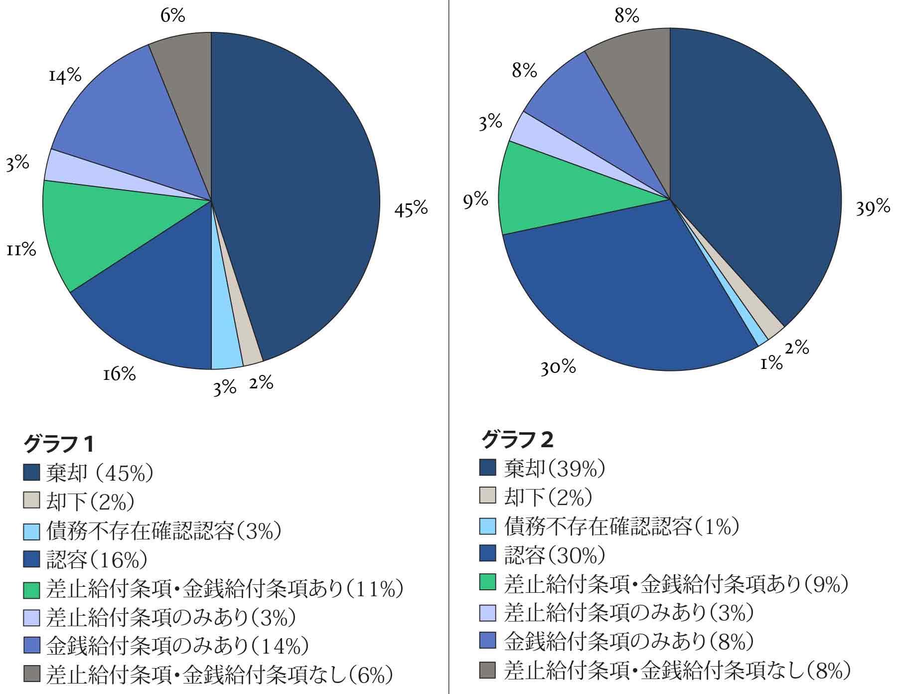 A-COMPARISON-OF-OF-PATENT-LAW-DEVELOPMENT-各国专利法发展对比-Chart-1-2-Japanese