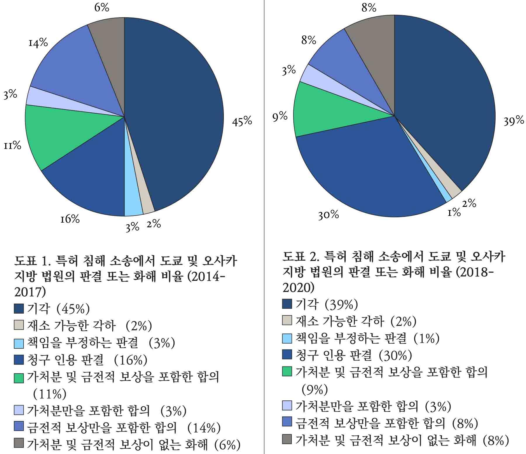 A-COMPARISON-OF-OF-PATENT-LAW-DEVELOPMENT-各国专利法发展对比-Chart-1-2-Kr