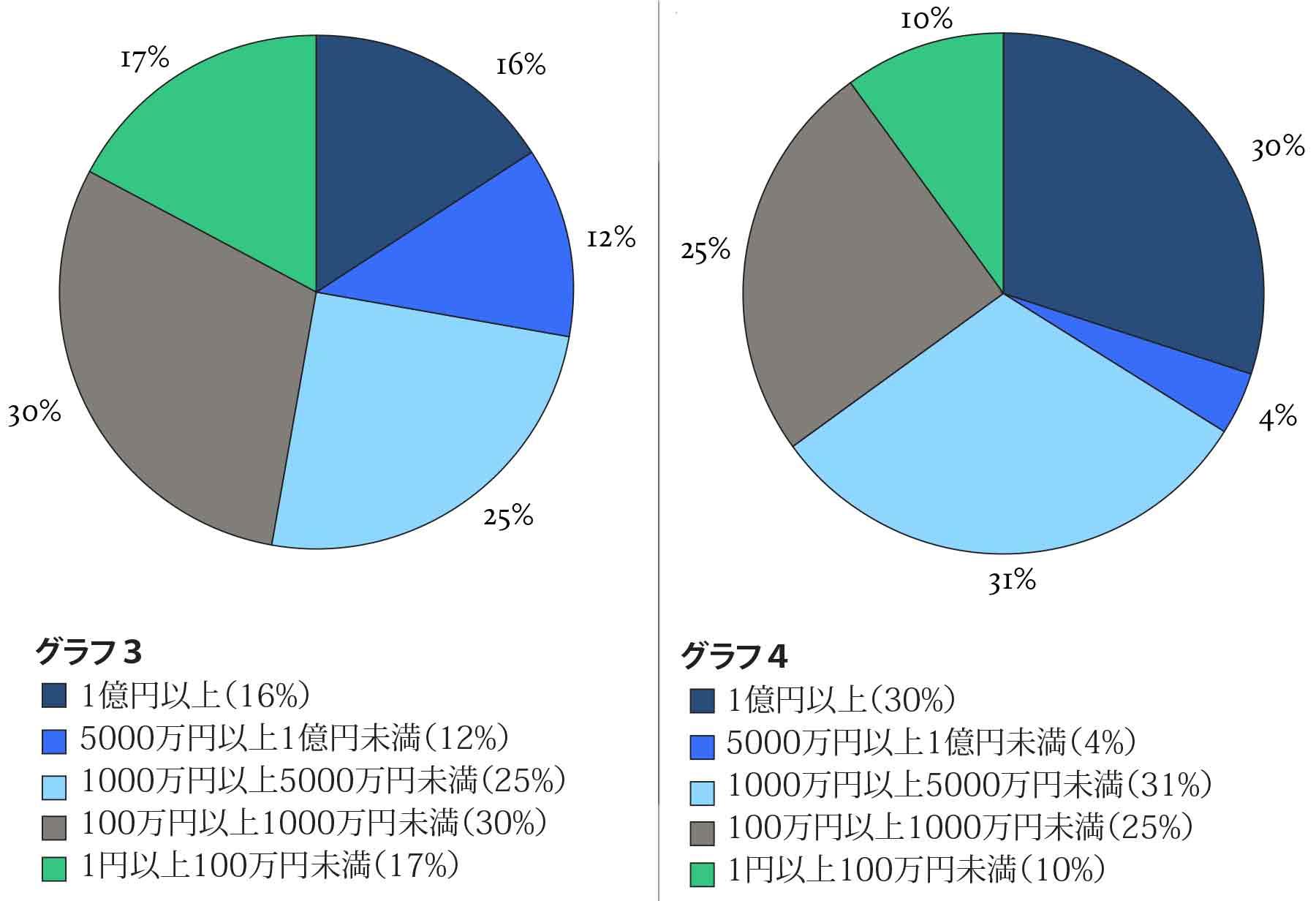 A-COMPARISON-OF-OF-PATENT-LAW-DEVELOPMENT-各国专利法发展对比-Chart-3-4-Japan